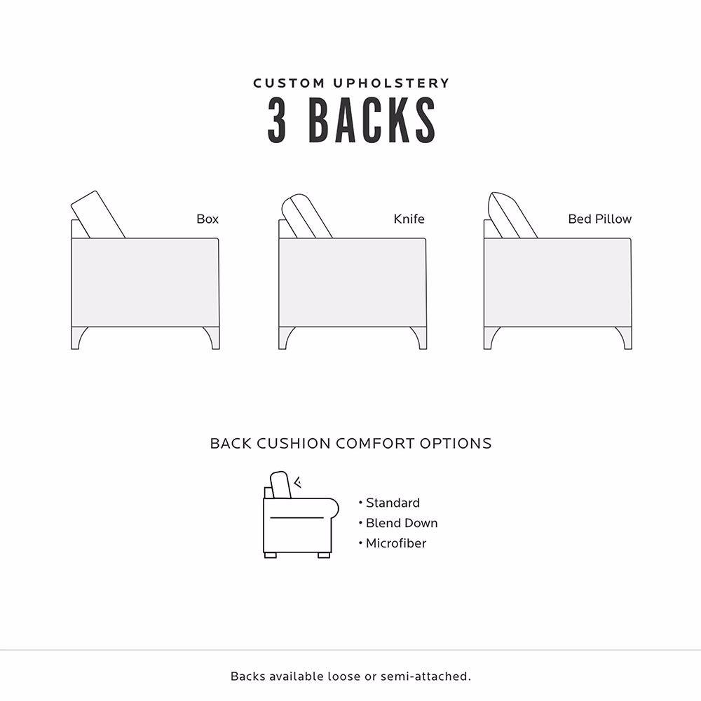 CU2 Back Styles