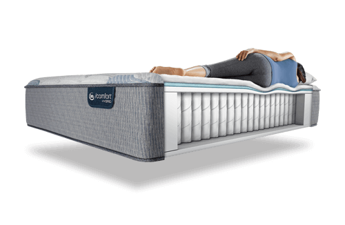 iComfort Hybrid Blue Fusion 100 Firm Mattress